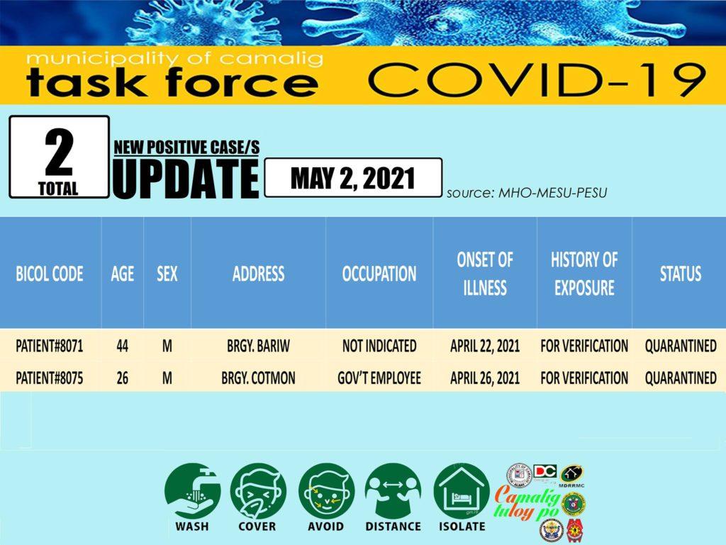 FYI: Camalig, Albay records two (2) new Coronavirus (COVID-19) case