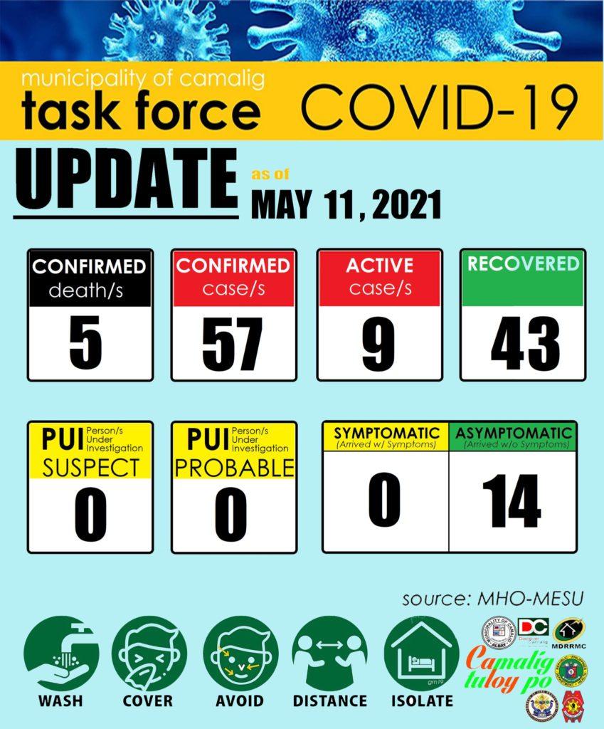 FYI: Camalig, Albay has 9 active cases
