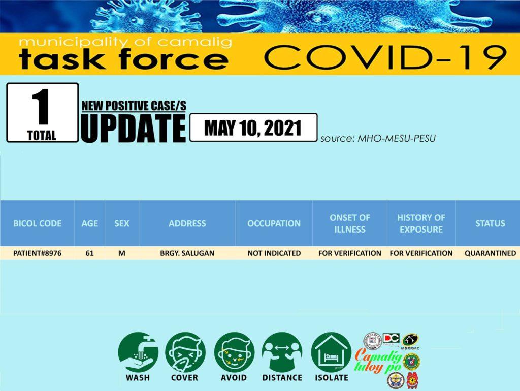 FYI: Camalig, Albay records one (1) new Coronavirus (COVID-19) cases